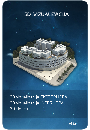 3d vizualizacija